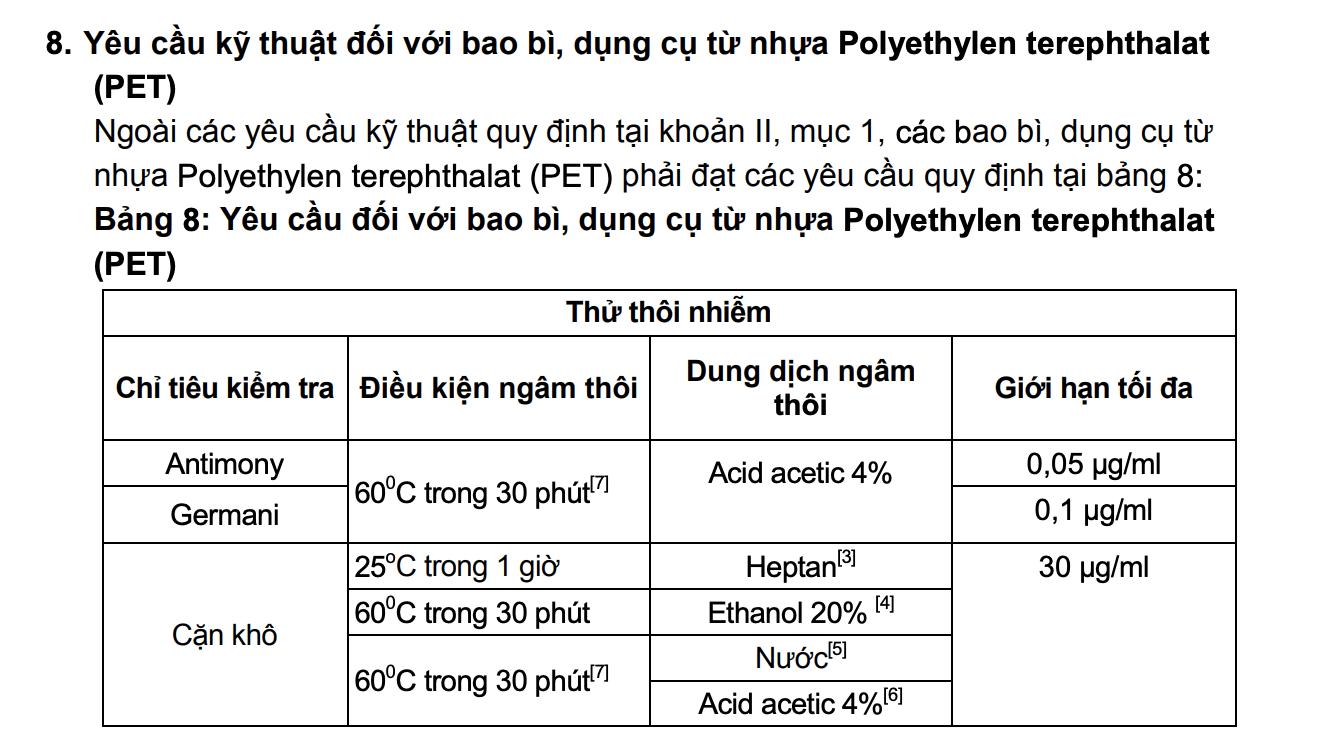 Bảng chỉ tiêu kiểm nghiệm nhựa PET (Ảnh kiemnghiem247)